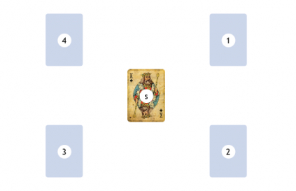 How to guess on playing cards for love: decompositions and interpretation