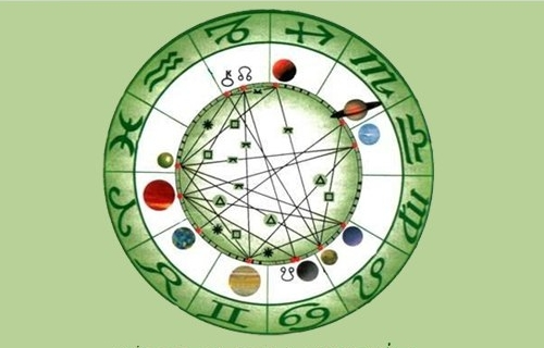 Compatibility by date of birth of partners in love and marriage: horoscope, numerology, Pythagorean square