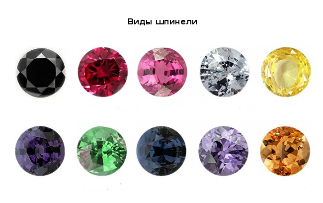 Spinel: what is this stone, precious or semi-precious, which zodiac signs fit