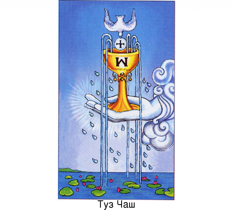 What does the combination of Tarot cards of Aces of Cups (Bowls) and Ace of Wands mean?